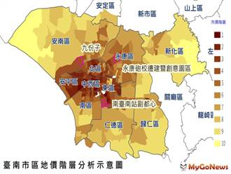 台南地政局大數據 檢視地價變動及衡平性