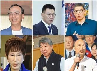 趙少康退選國民黨主席後 最新「民調」出爐