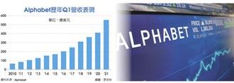 Alphabet連兩季獲利衝新高