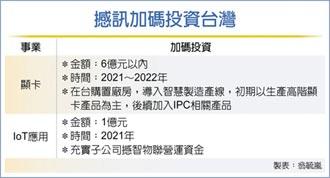 撼訊砸7億 加碼投資台灣