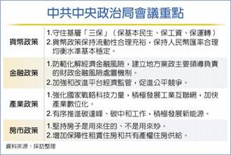 中央政治局會議 聚焦四大點