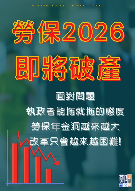 國民黨立委鄭麗文指出,勞保將在2026年破產。(圖/摘自鄭麗文臉書)