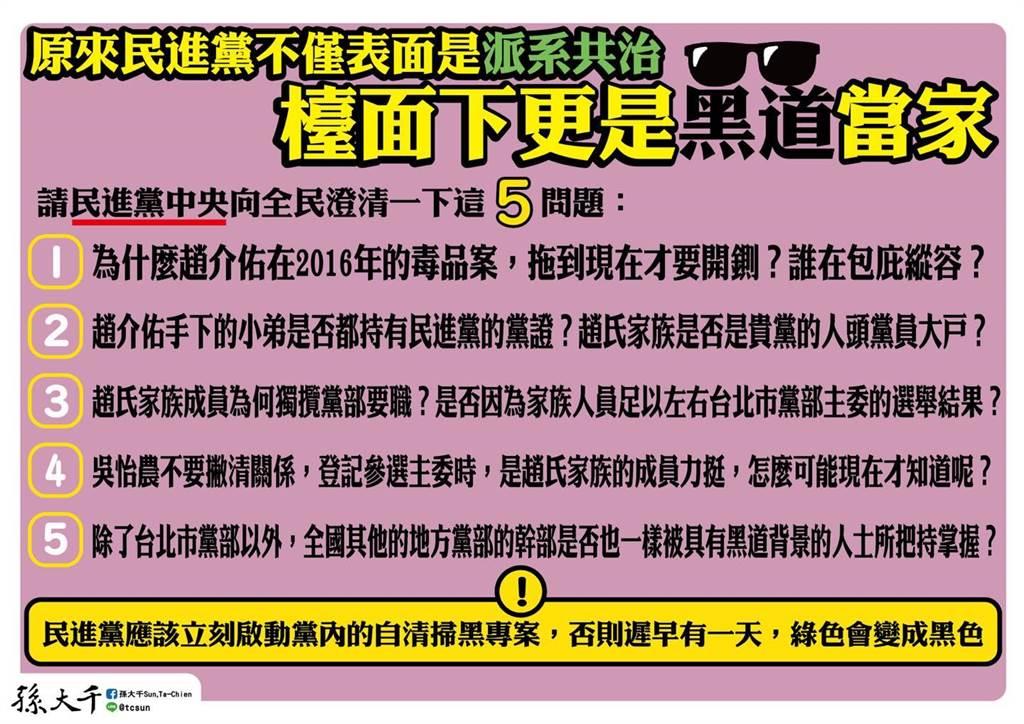 孫大千指出,趙介佑事件恐怕只不過是冰山的一角。(圖/摘自孫大千臉書)