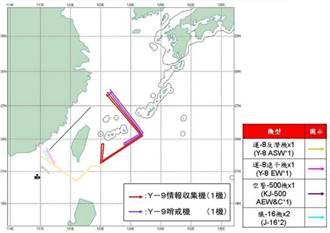 國戰會論壇》是考慮縮減台灣ADIZ的時候了(羅慶生)