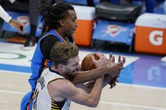 NBA》比打電動還扯!溜馬痛宰地主雷霆57分