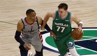 NBA》獨行俠險退巫師 迫使湖人跌到西區第6