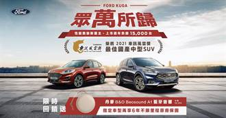 Ford Kuga限時回饋B&O藍牙音響及6年保固 Ranger黑甲騎兵特仕版最終優惠價99.3萬