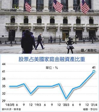 全美瘋股票 資產占比創高