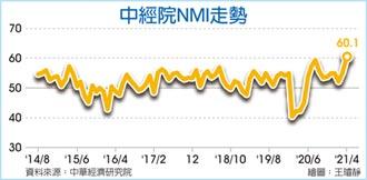 民間消費續旺 NMI連11月擴張