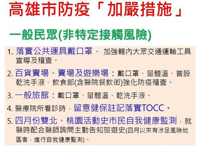 高雄市長陳其邁4日宣布防疫加嚴措施。(高市衛生局提供/袁庭堯高雄傳真)