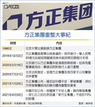 中國平安 將控股新方正集團