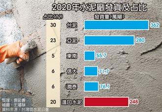 10多年未動 水泥漲價了