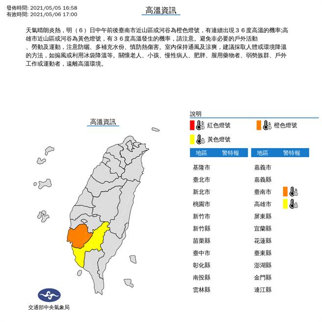 氣象局提醒,明台南及高雄局部地區恐出現36度的高溫,請留意溫度變化適時調整穿著。(氣象局提供)