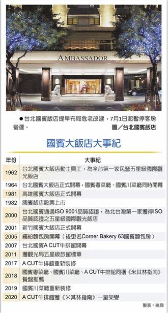 台北國賓客房 7月1日起暫停營運