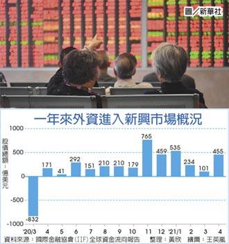 外資投新興股市 95%湧陸股