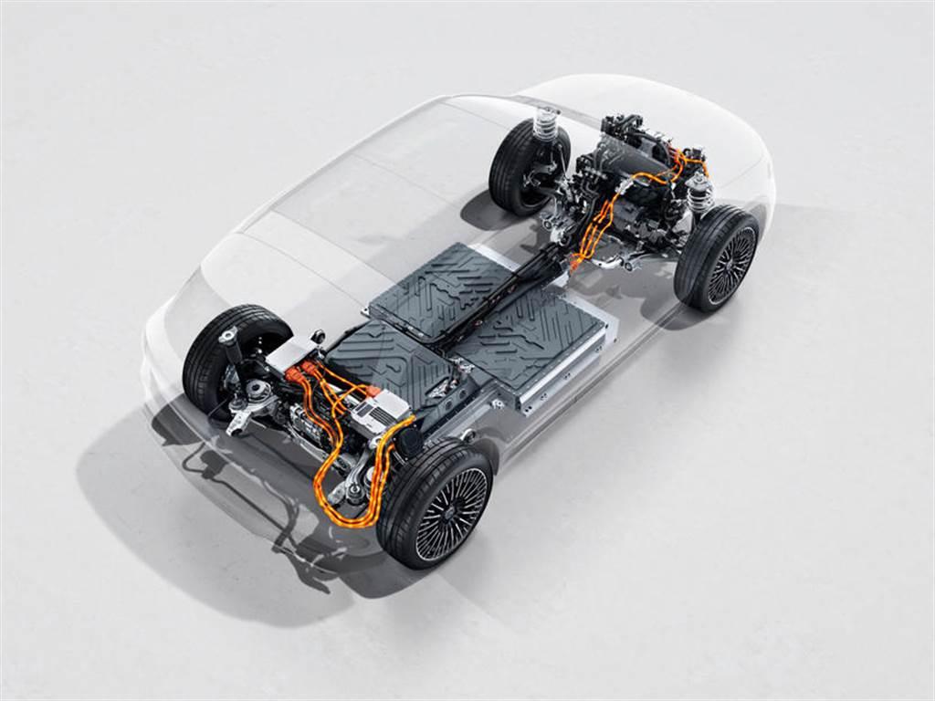 動力更強悍,賓士 EQA 新增兩款雙馬達四驅車型、長續航版年底推出