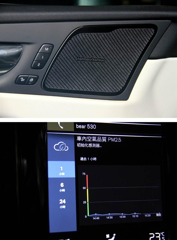 2021年式XC60為首批率先導入AAC高效複合清淨科技車款,透過AIU電濾式集塵淨化程序,讓空氣中的懸浮微粒帶電,使微粒能被靜電纖維活性碳濾網中具靜電荷的聚丙烯纖維層補捉,達到更進階的過濾效果。經SGS實驗證明,AAC高效複合清淨科技可過濾99.9% PM 2.5懸浮微粒、更小的PM 0.3甚至可過濾98.3%,駕駛更可透過中控螢幕上的APMS即時空氣品質監測掌握車室狀態,與Clean Zone純淨車室系統攜手把關車內乘員的呼吸空氣,打造清新宜人的車室環境。