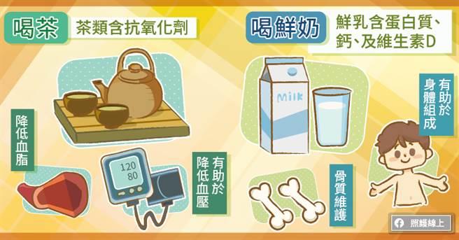 茶與鮮奶對身體的影響。(圖/照護線上)