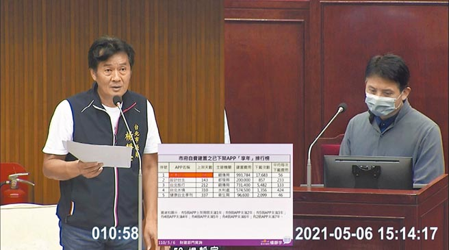 台北市議員楊靜宇6日揭露,北市觀傳局砸近100萬元建置「水漾台北」手機APP,竟短短66天就下架。(摘自台北市議會網站)