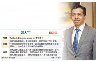 康和證改選 鄭大宇:買1%股權提名7席董事 合理嗎?