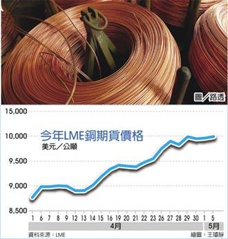 美銀:銅價2025年前上看2萬美元