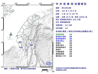 屏東05:24規模4.6地震 最大震度屏東縣3級