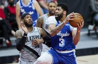 NBA》一眉哥復出摘36分 湖人仍輸拓荒者跌西區第7