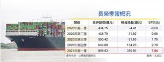 長榮海賺 首季EPS 7.04元