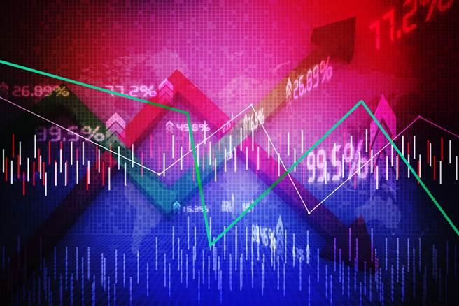 分析師建議,短線投資建議尋找「通膨」概念股。(示意圖/達志影像/shutterstock)