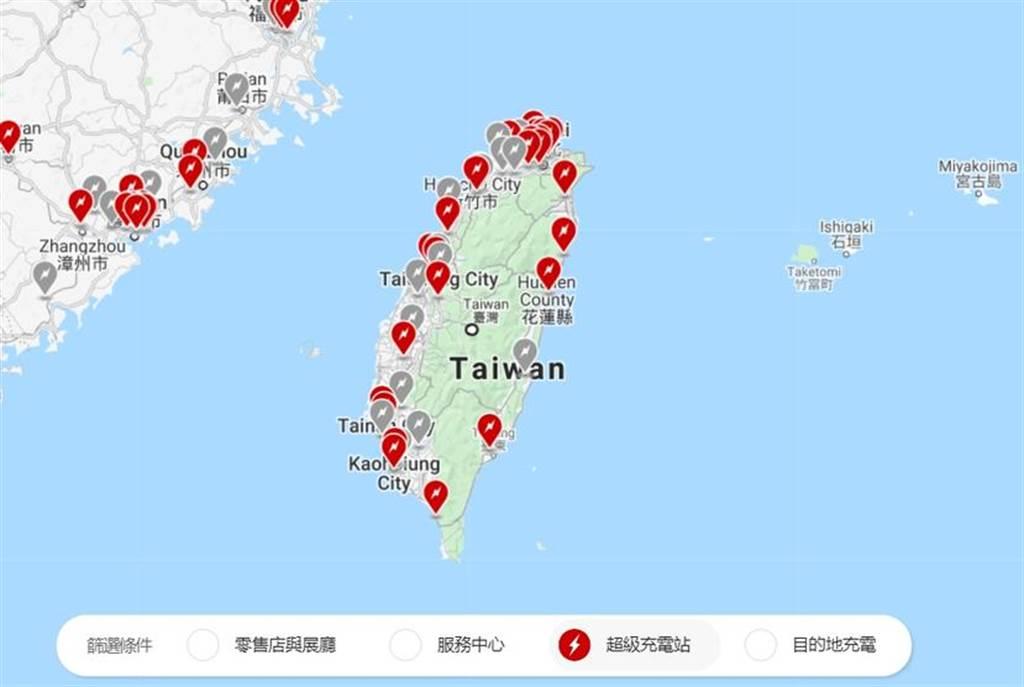堅守自建充電站路線:特斯拉超級充電樁全球突破 2.5 萬支
