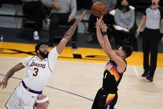 NBA》一眉哥爆發摘42分 湖人射落太陽續追拓荒者