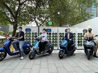 Gogoro台中電池交換站達300座 Super GoStation並列全台第一