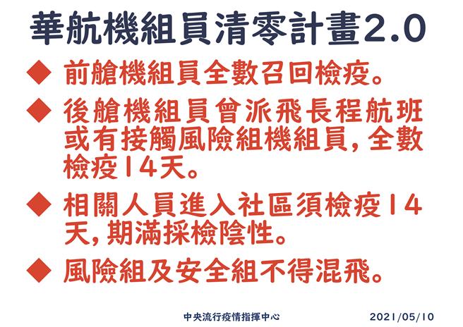 圖為華航機組員清零計畫2.0,機師陸續全部召回檢疫14天。(指揮中心提供)