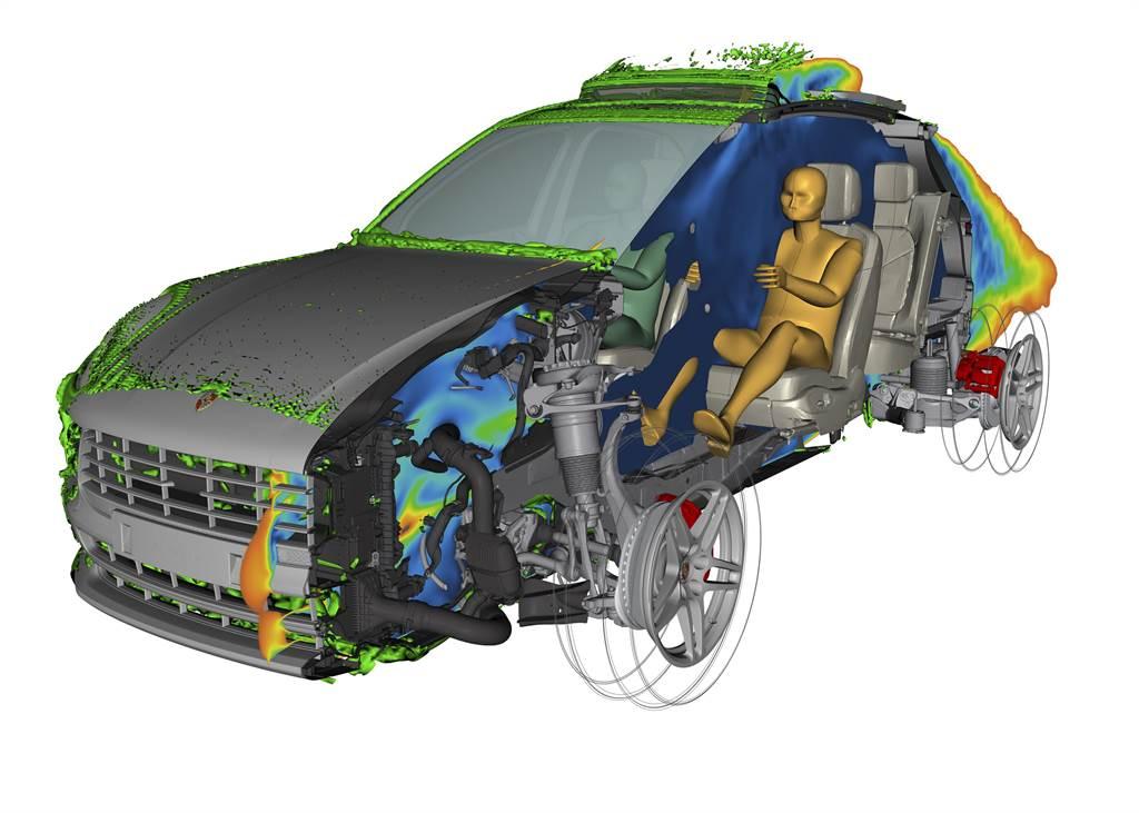 虛擬數位開發和測試節省了時間和成本,共有 20 款數位化原型車,用於開發中不同功能的模擬測試。