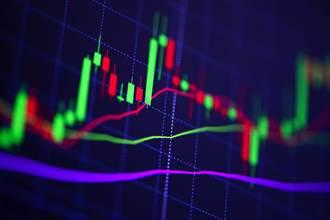 崩盤前奏響起?分析師預測美股下修20%