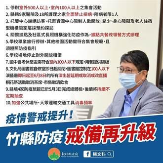 疫情警戒升級 竹縣活動延期或取消一覽表