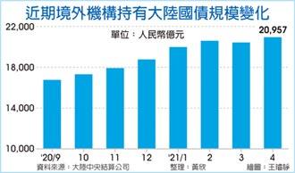 外資4月猛增中國國債517億人民幣