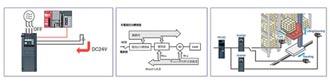 攝陽 發表三菱變頻器最新節能技術