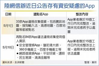 陸網信辦 羅列84款App違規