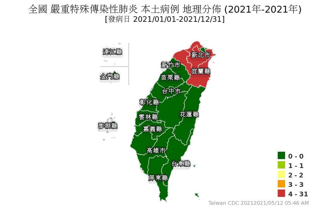 4縣市紅色警戒,宜蘭暴增5例「由綠轉紅」,最新本土確診地圖出爐。(圖/翻攝自疾管署)