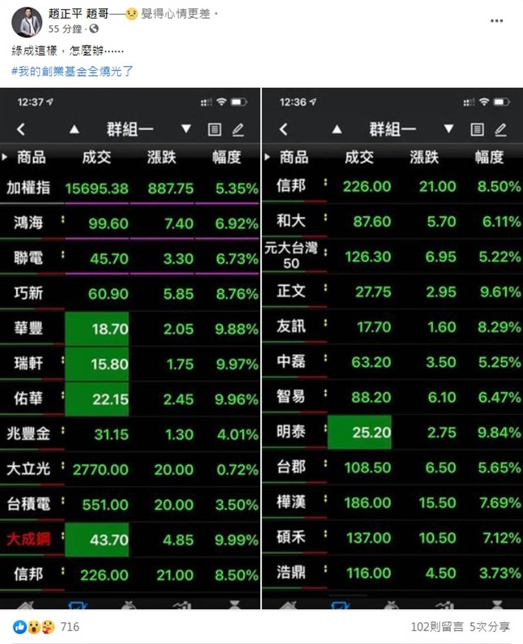 趙正平貼出一片慘綠的股票,痛心不已。(圖/FB@趙正平)