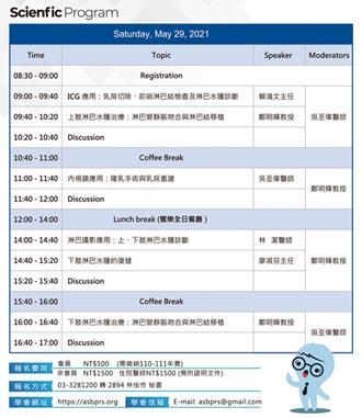 Breast Surgery研討會 5月29日登場