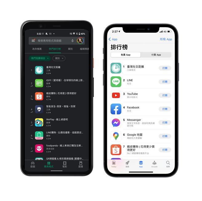 「台灣社交距離」app在雙平台今日都竄升到下載排行榜第一名。(黃慧雯製)