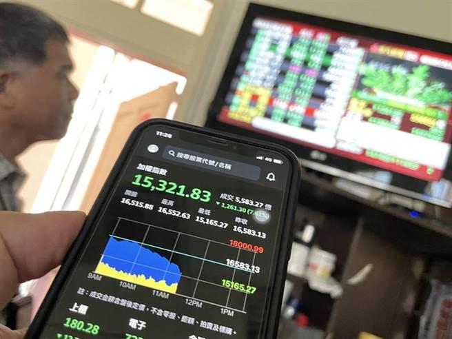 台股融資斷頭賣壓殺出,盤中一度大跌逾140點。(陳信翰攝)