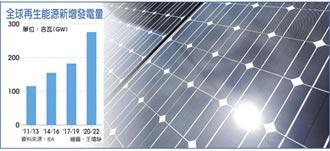 再生能源發電量 20年來最強