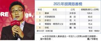 黄峥年捐120亿人民币 跃中国首善