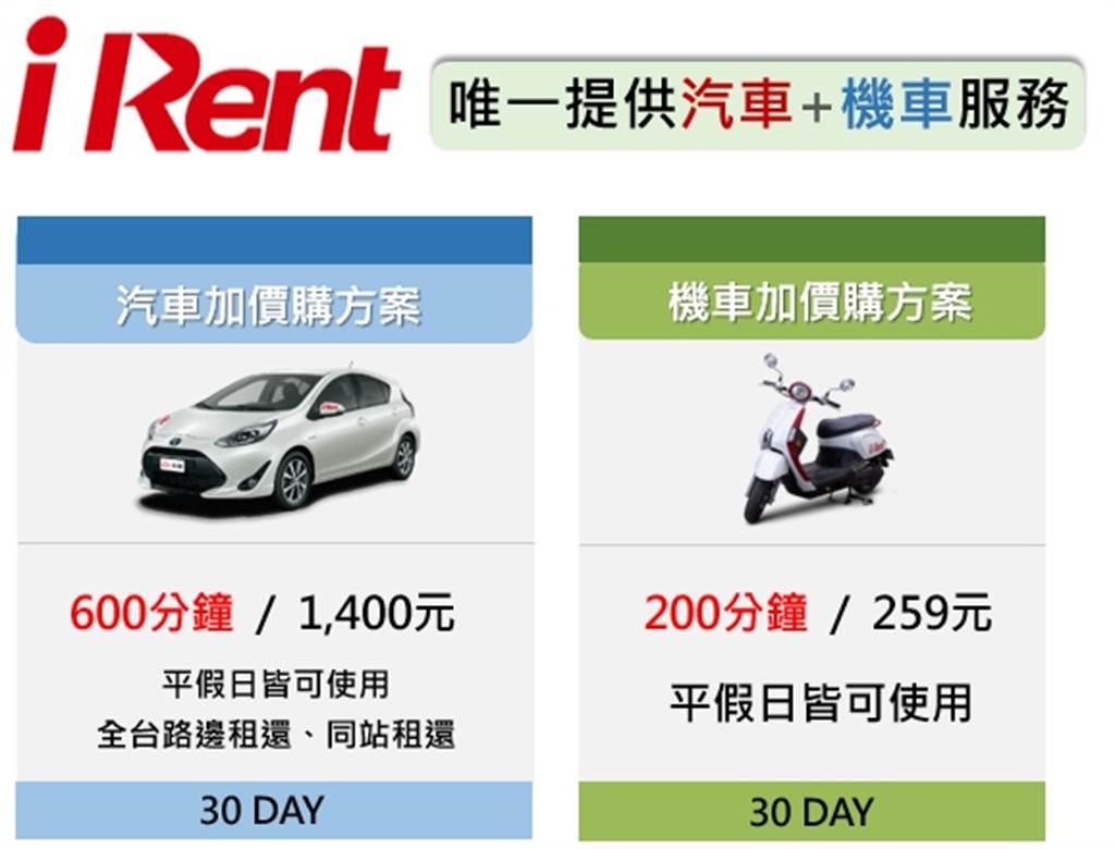 iRent推出1280定期票加購iRent汽機車月租方案。