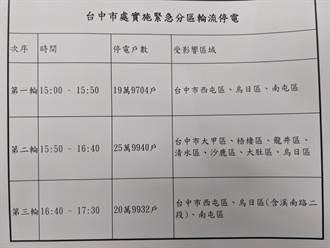 【全台大停電】台中市第三輪16時40分起 近21萬戶停電