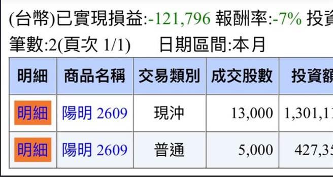 原PO貼出對帳單,投入130萬買進陽明,為避免虧損擴大,即認賠出清。(圖/翻攝自PTT)