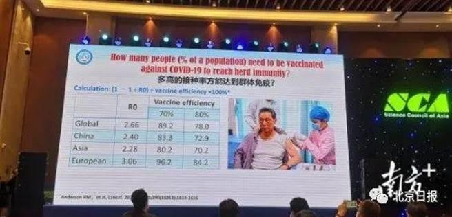 鍾南山首次在公開自己接種新冠疫苗的現場圖片。(北京日報)